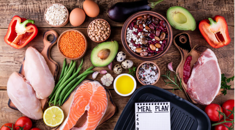 Healthy Diet Guidelines